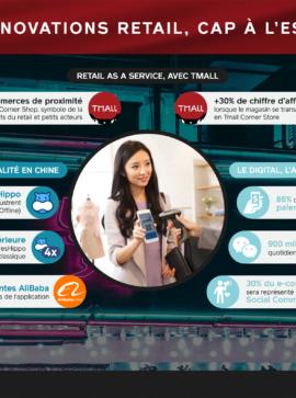 Info2_LNX Avenir du Retail B